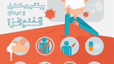 تصویر از آموزش مردمی پیشگیری، کنترل و درمان آنفلوانزا
