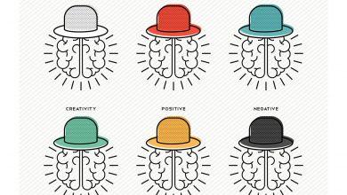 تصویر از شش کلاه تفکر