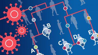 تصویر از چالش جهش های ویروسی، پیش روی واکسن های کرونا